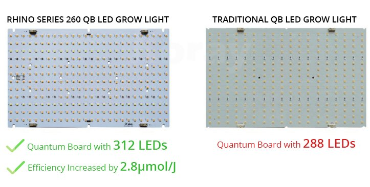 led grow light qb rhino