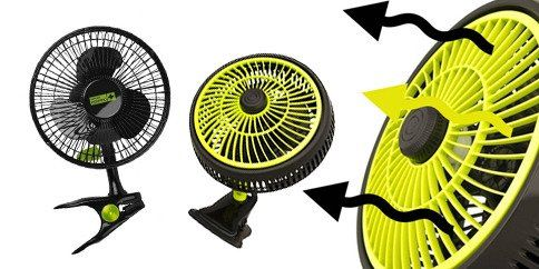 A fan: really useful for indoor growing?